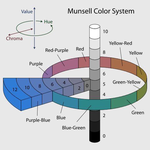 Pick the right color for yourwebsite